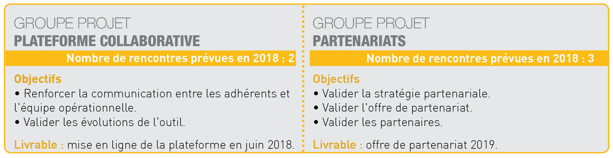 GP_pole_adh_partenaires