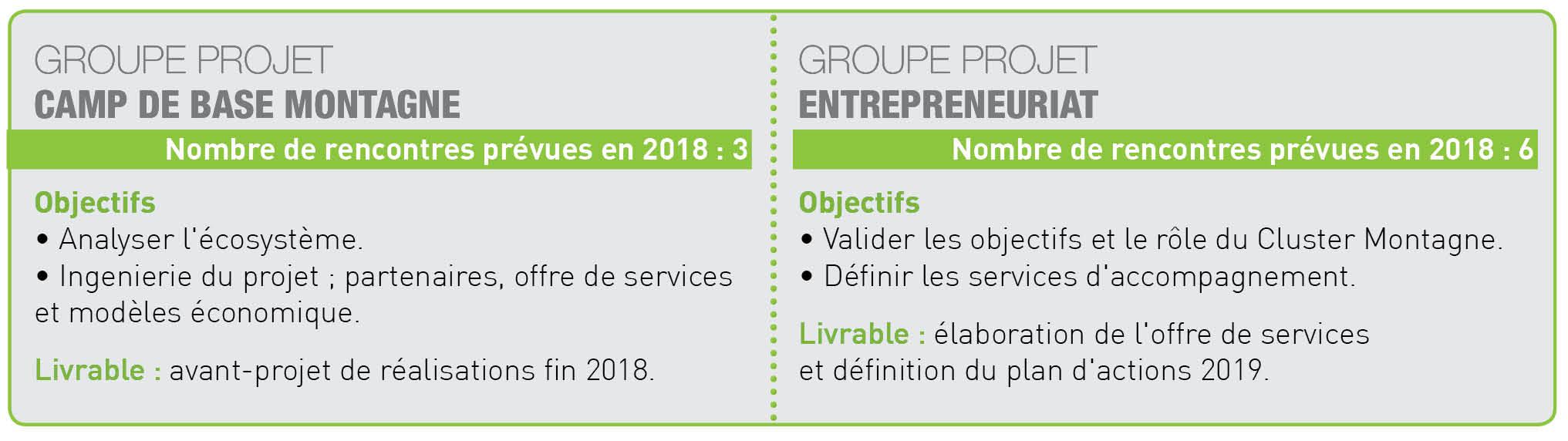 GP_pole_businee_entrepreneuriat