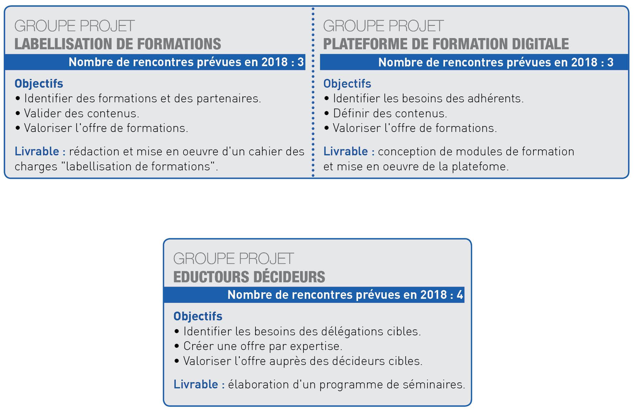 GP_pole_emploi_formation