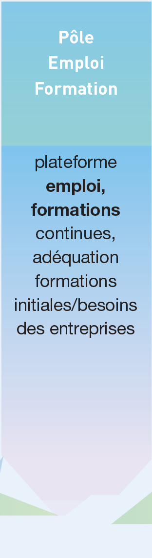 doc_strategique_pole_emploi_formation