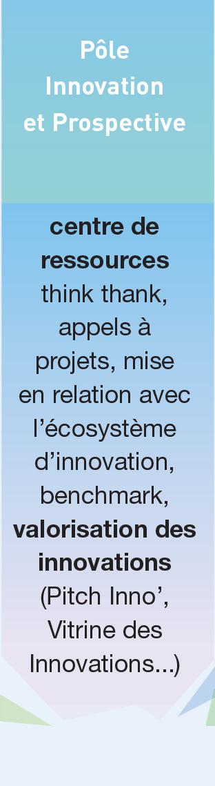 doc_strategique_pole_innovation_prospective